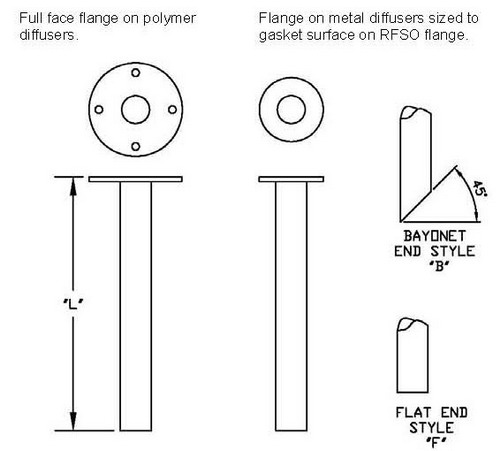 flanged injector drawing bayonet flat end