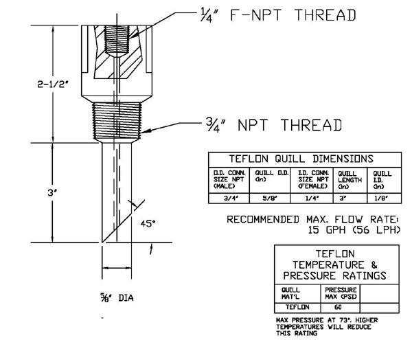 ptfe injector