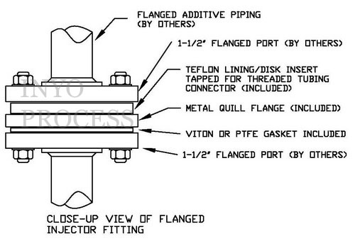 connecting flange to injector