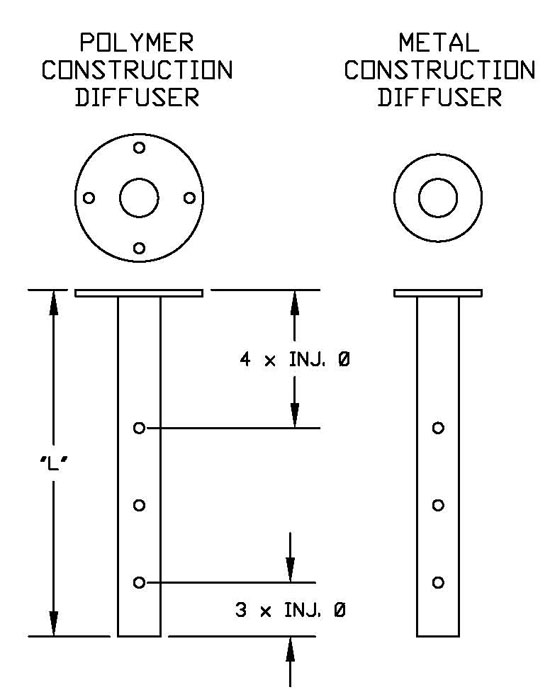 flanged diffuser chemical